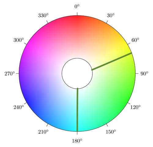 HSV зеленый диапазон