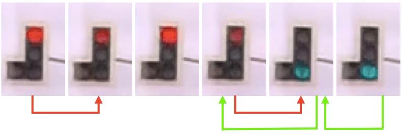 Схема работы разностной схемы в один кадр